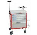 Des consommables au mobilier médical (ci-dessus un chariot d'urgence) - Energie médical
